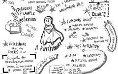 НАРЪЧНИК: Обучение за обучители – използване на НФУ и интерактивни методи Учене за промяна
