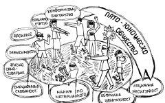 Егоцентричният живот и предизвикателствата на съвременното общество Учене за промяна